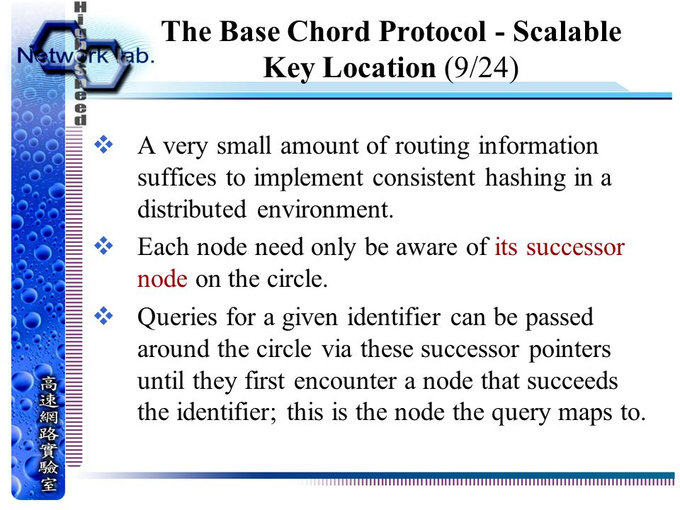 The Base Chord Protocol - Scalable Key Location (9/24)