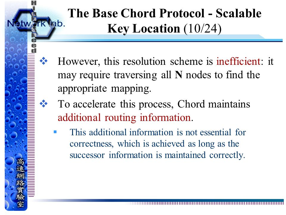 The Base Chord Protocol - Scalable Key Location (10/24)