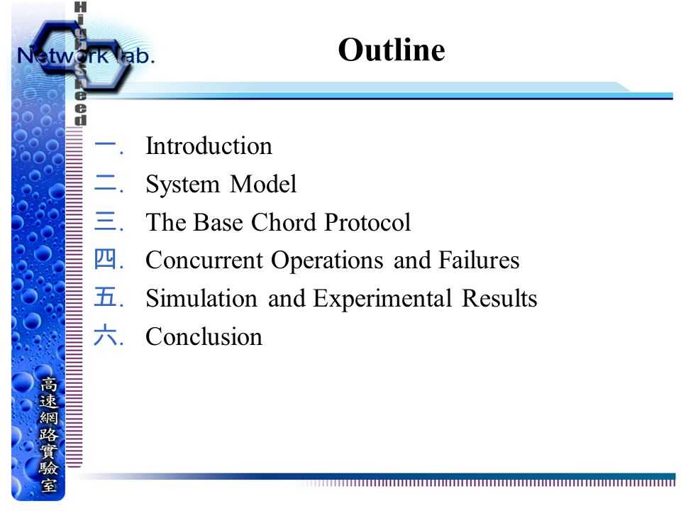 Outline Introduction System Model The Base Chord Protocol