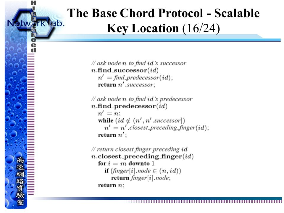 The Base Chord Protocol - Scalable Key Location (16/24)