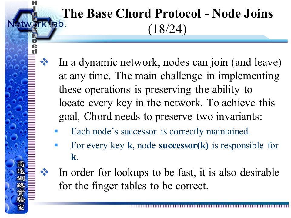 The Base Chord Protocol - Node Joins (18/24)