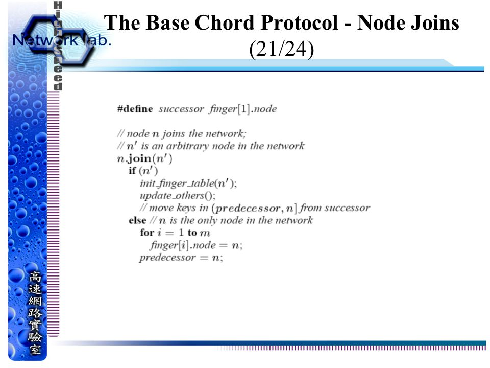 The Base Chord Protocol - Node Joins (21/24)