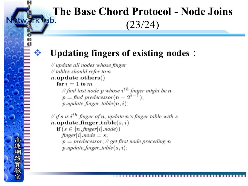 The Base Chord Protocol - Node Joins (23/24)