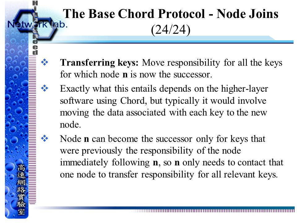 The Base Chord Protocol - Node Joins (24/24)