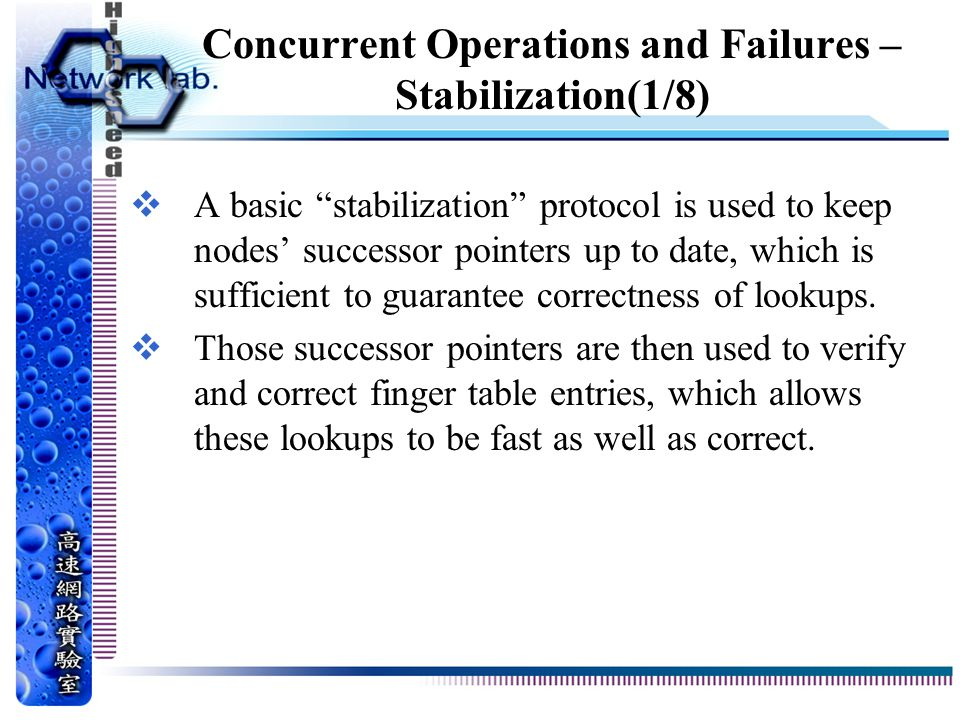 Concurrent Operations and Failures – Stabilization(1/8)