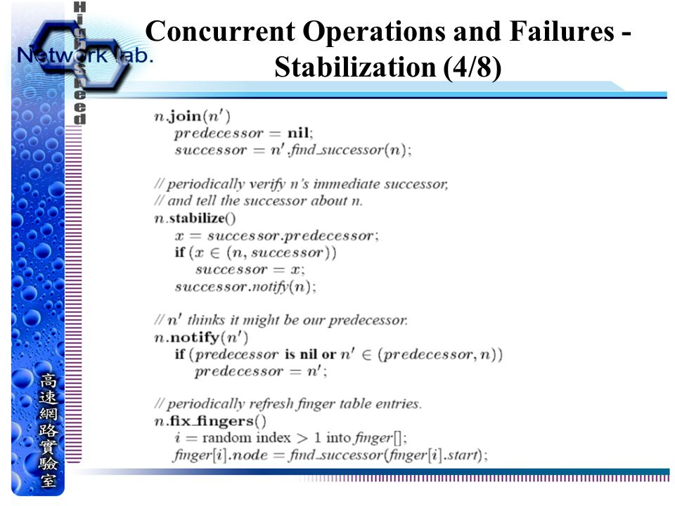 Concurrent Operations and Failures - Stabilization (4/8)
