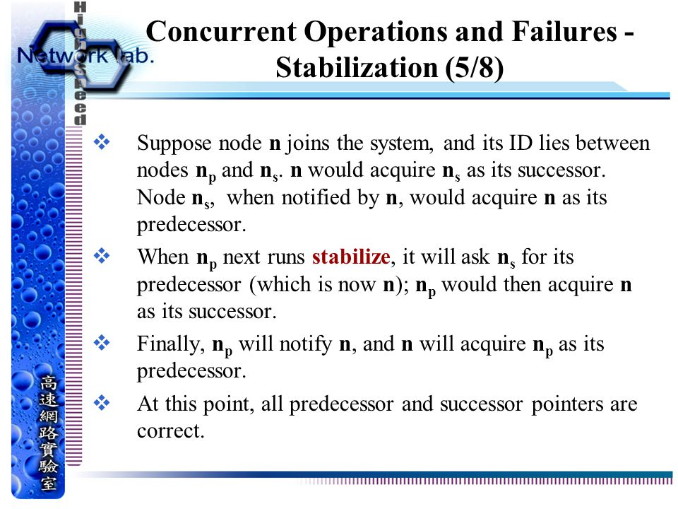 Concurrent Operations and Failures - Stabilization (5/8)