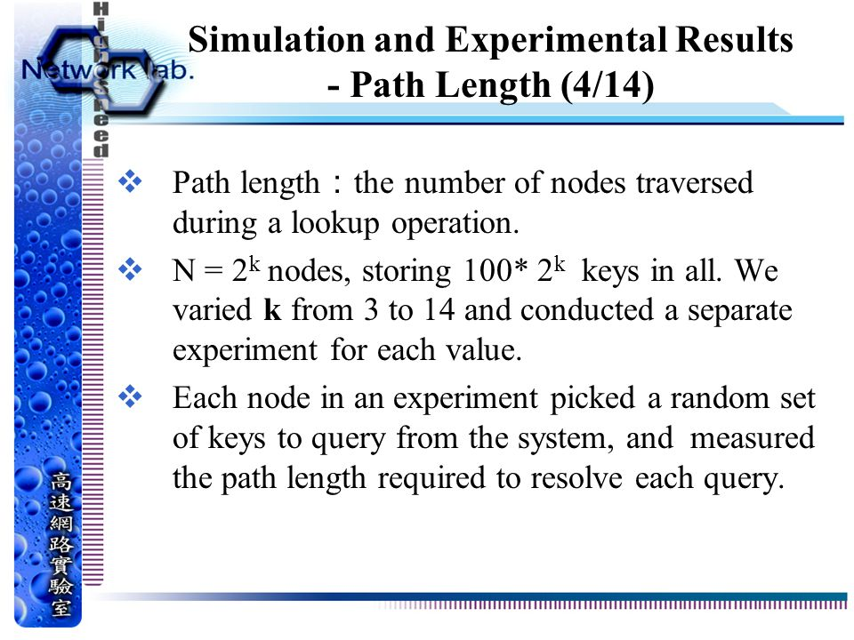 Simulation and Experimental Results - Path Length (4/14)