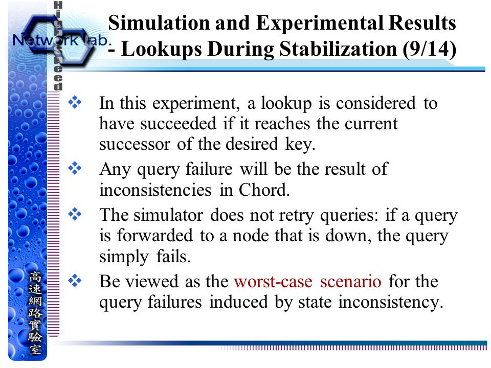 Simulation and Experimental Results - Lookups During Stabilization (9/14)