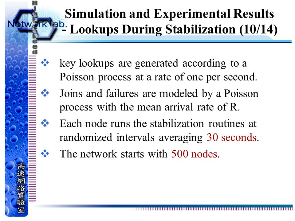 Simulation and Experimental Results - Lookups During Stabilization (10/14)