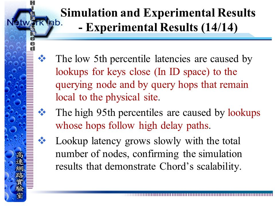 Simulation and Experimental Results - Experimental Results (14/14)