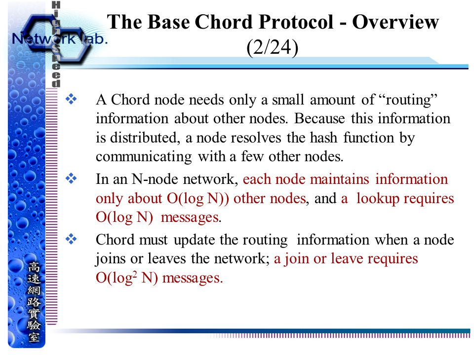 The Base Chord Protocol - Overview (2/24)
