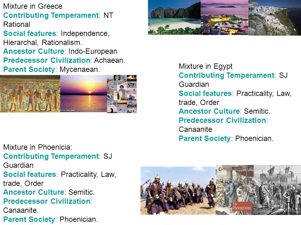 Mixture in Greece Contributing Temperament: NT Rational. Social features: Independence, Hierarchal, Rationalism.