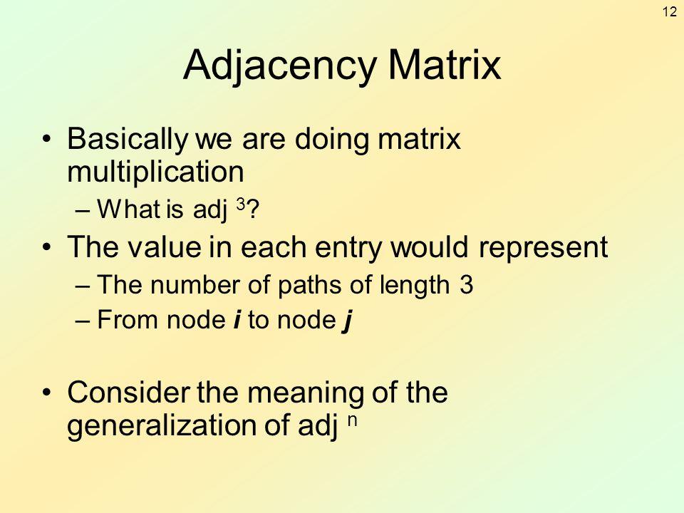 Adjacency Matrix Basically we are doing matrix multiplication