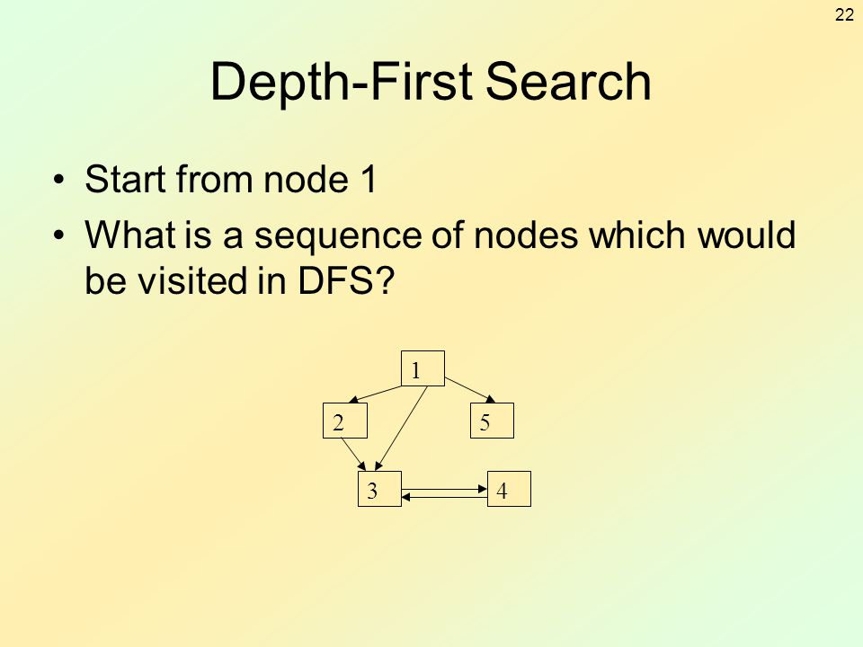 Depth-First Search Start from node 1