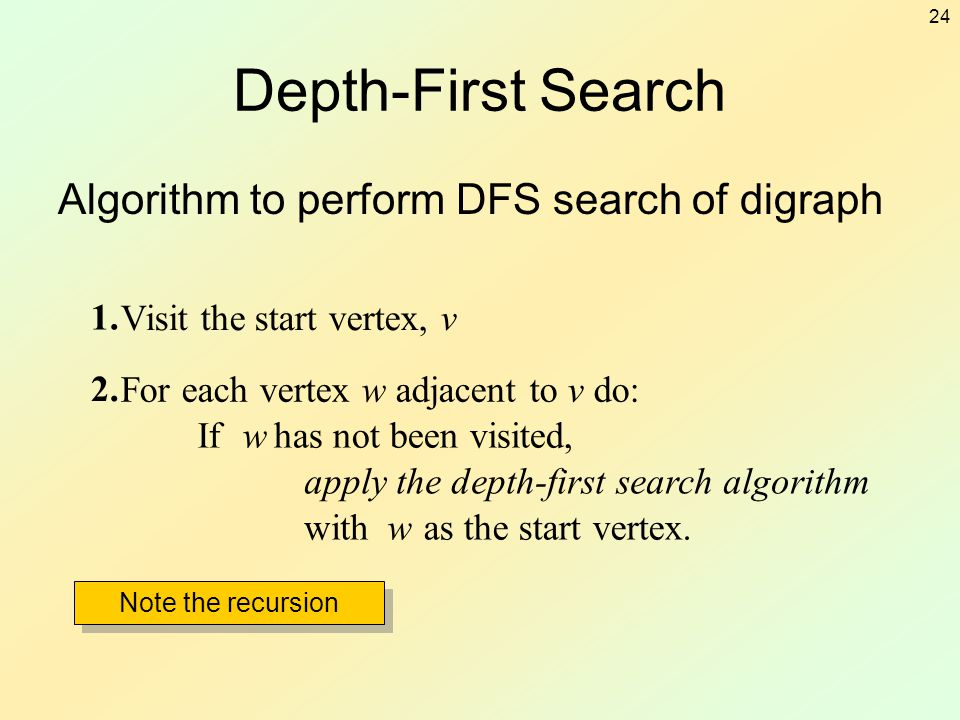 Depth-First Search Algorithm to perform DFS search of digraph 1.