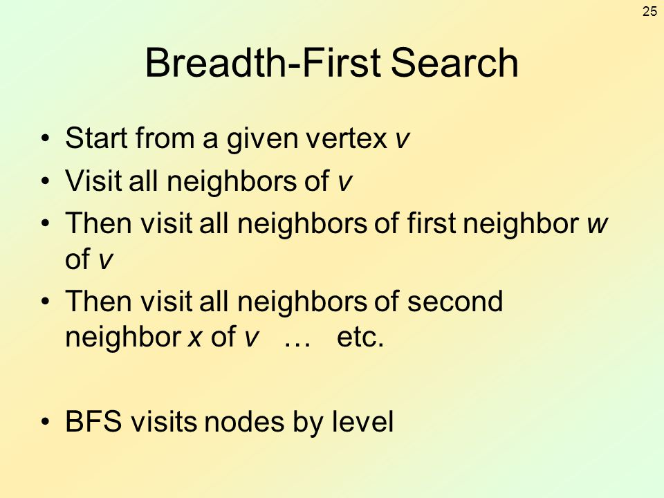 Breadth-First Search Start from a given vertex v