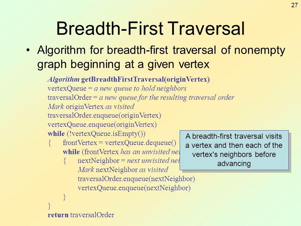 Breadth-First Traversal