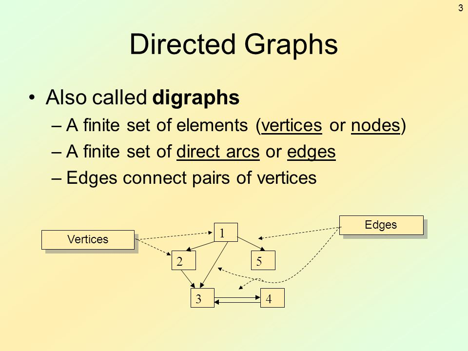 Directed Graphs Also called digraphs