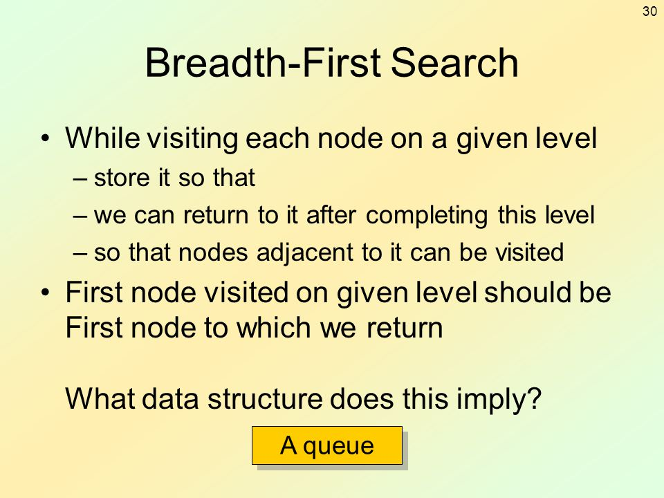 Breadth-First Search While visiting each node on a given level