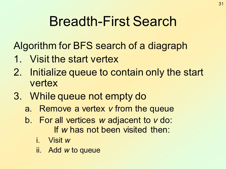 Breadth-First Search Algorithm for BFS search of a diagraph