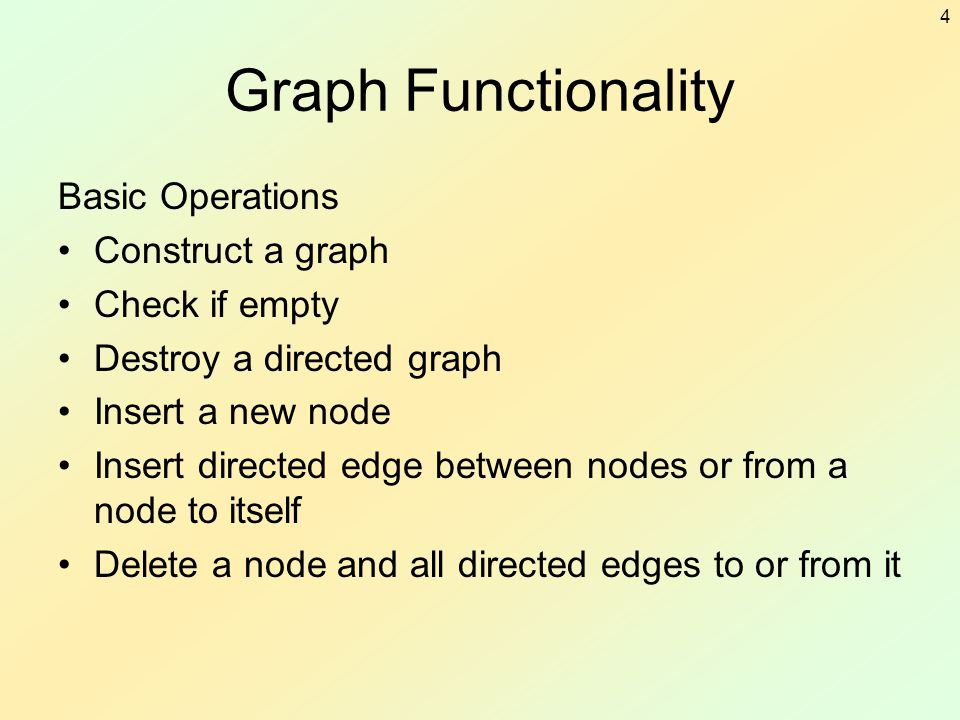 Graph Functionality Basic Operations Construct a graph Check if empty