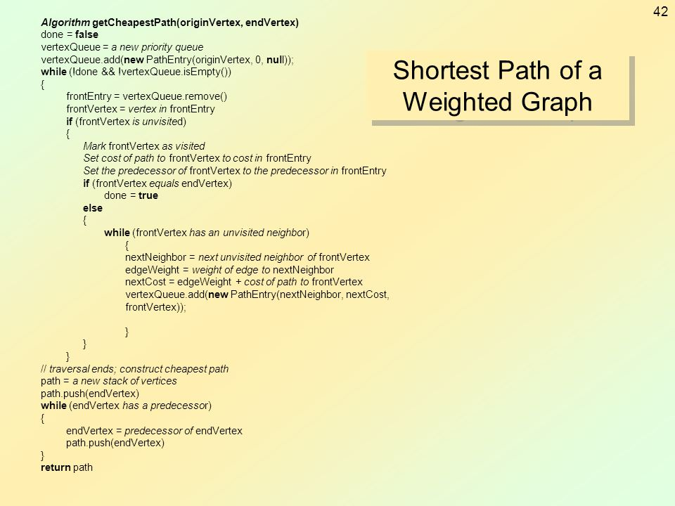 Shortest Path of a Weighted Graph