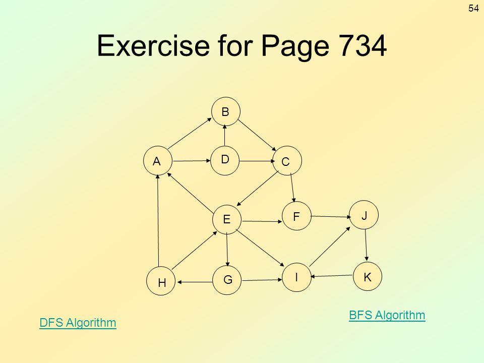 Exercise for Page 734 B A D C F J E I K H G BFS Algorithm
