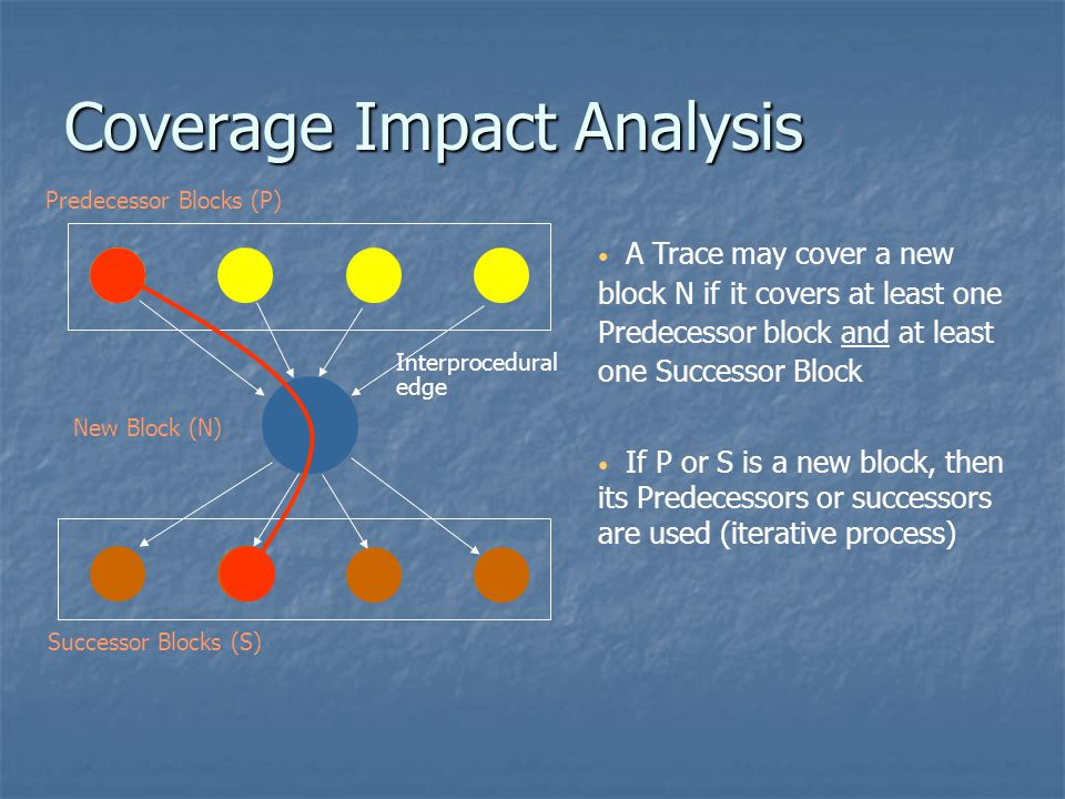 Coverage Impact Analysis