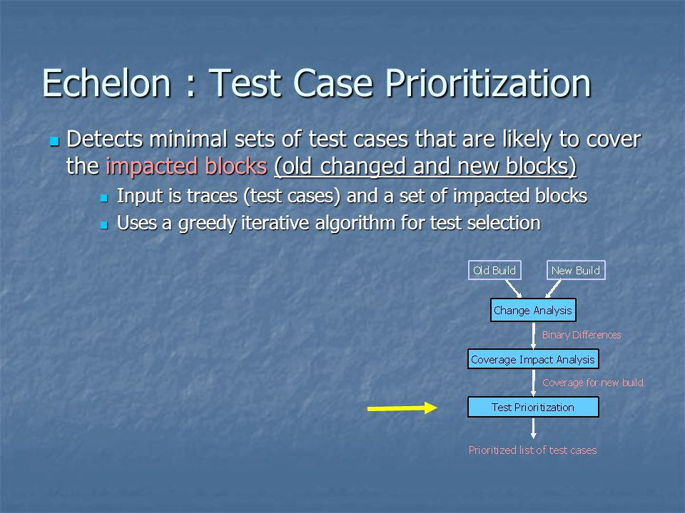 Echelon : Test Case Prioritization