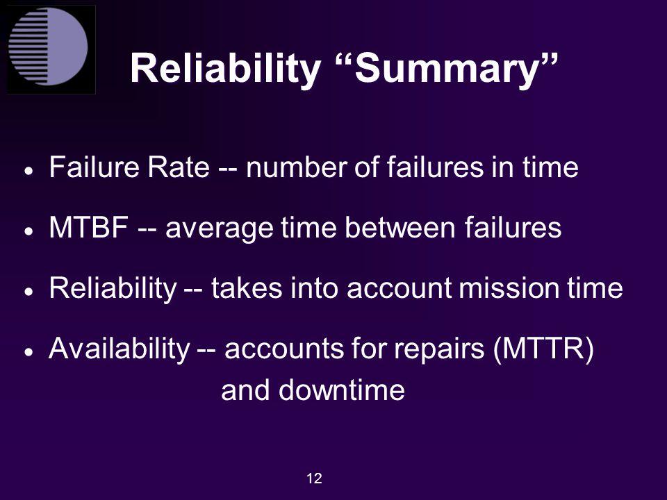 Reliability Summary