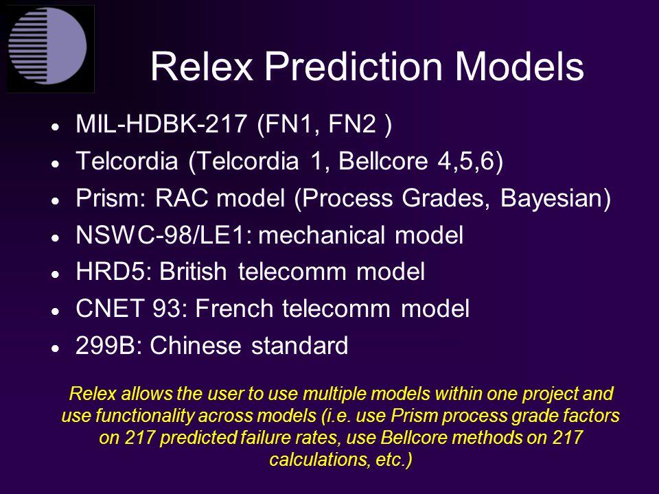 Relex Prediction Models