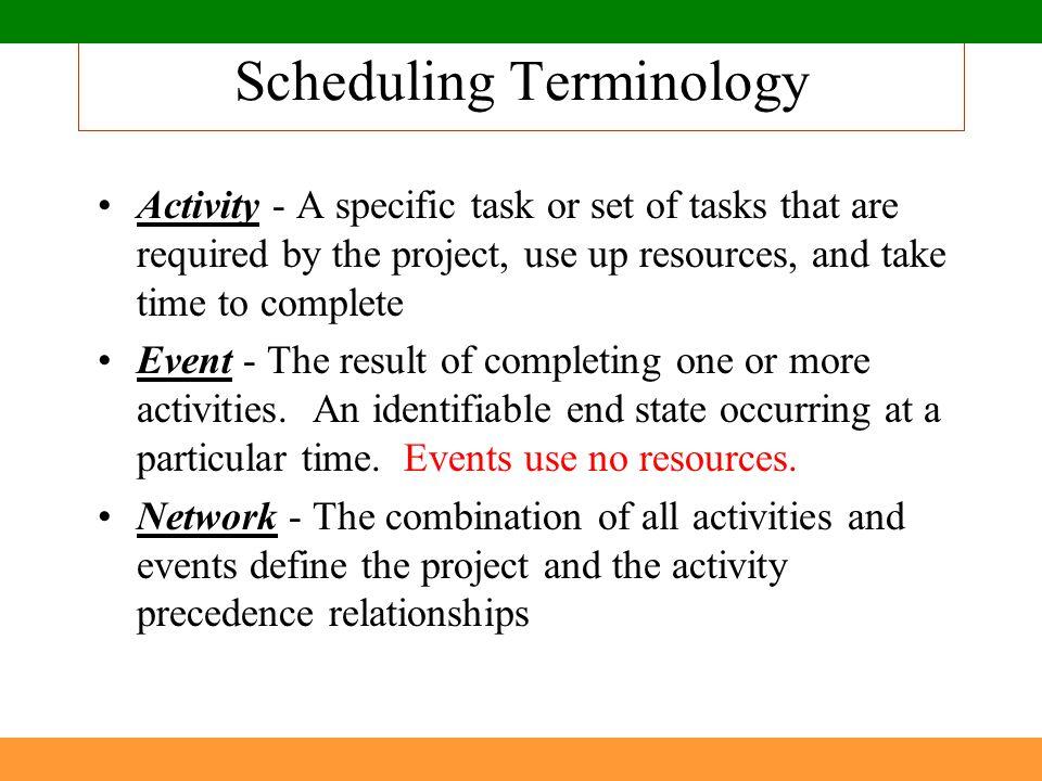 Scheduling Terminology