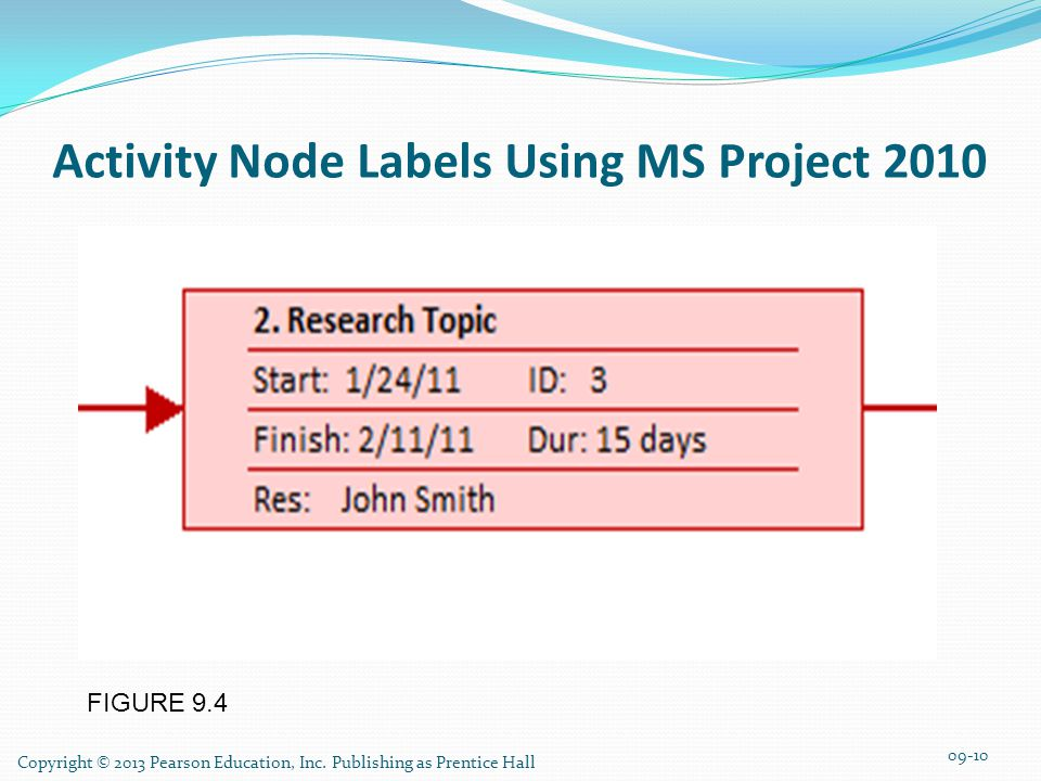 Activity Node Labels Using MS Project 2010