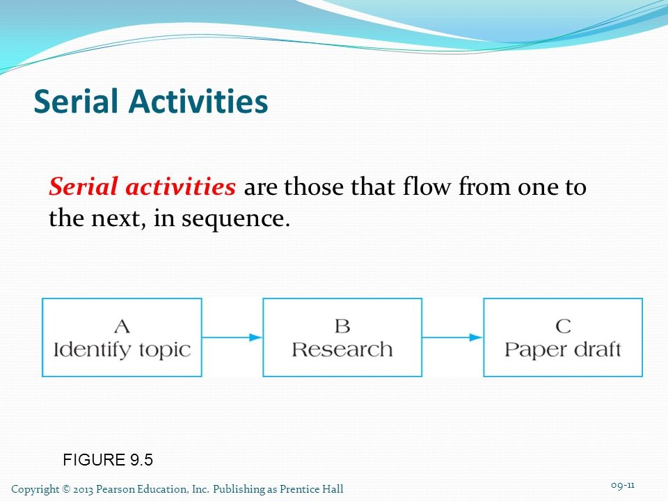 Serial Activities Serial activities are those that flow from one to