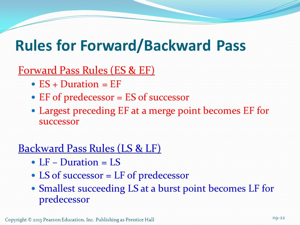 Rules for Forward/Backward Pass