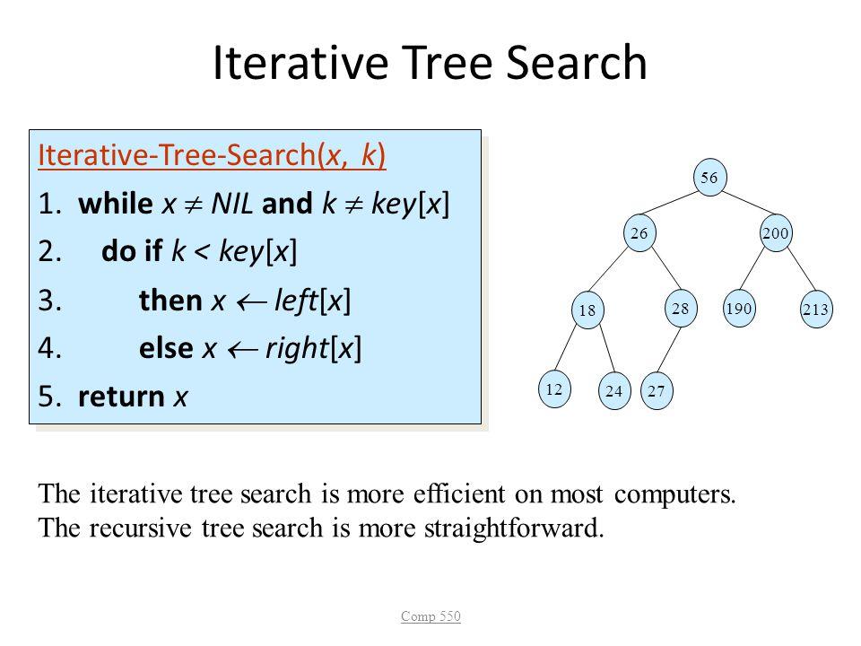 Iterative Tree Search