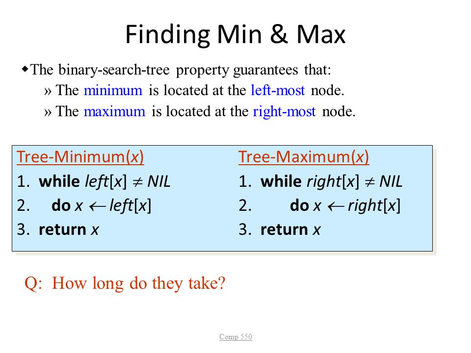 Finding Min & Max The binary-search-tree property guarantees that: The minimum is located at the left-most node.