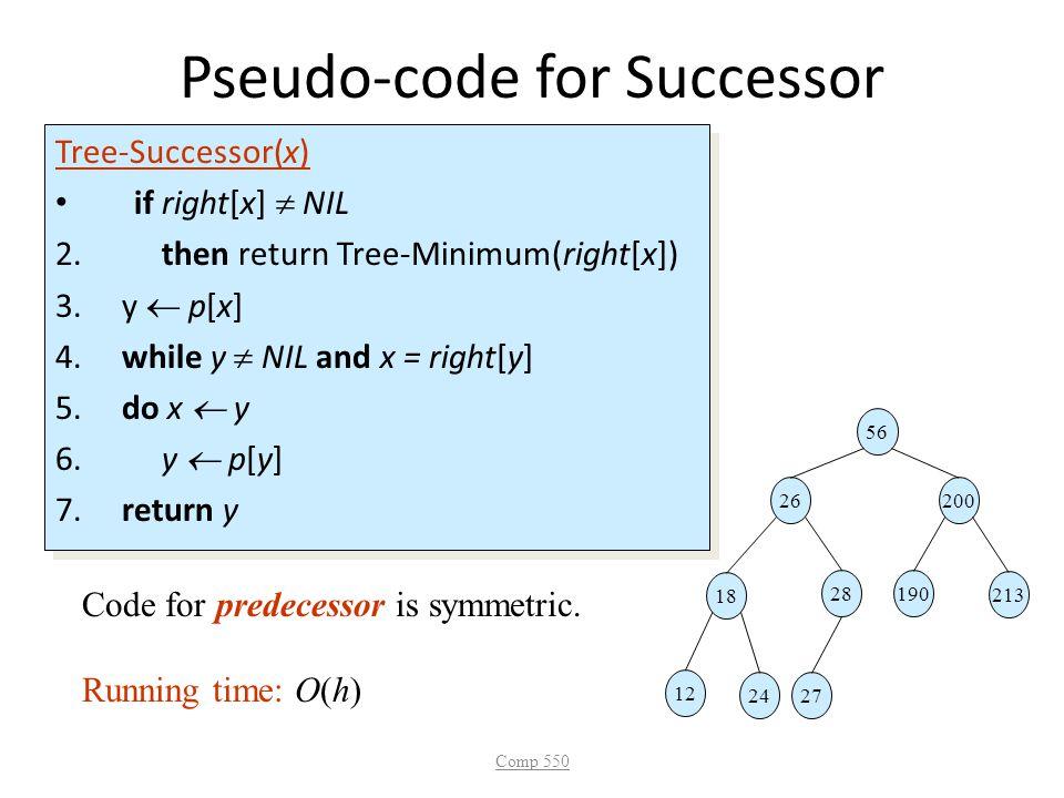 Pseudo-code for Successor