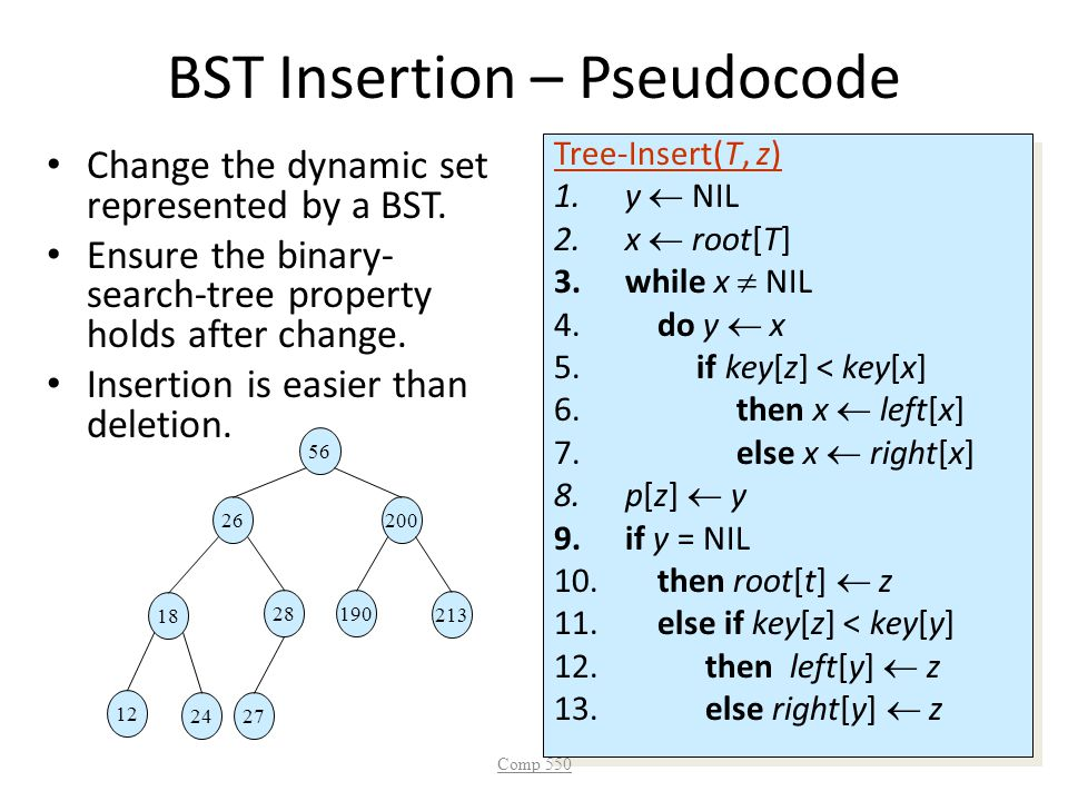 BST Insertion – Pseudocode
