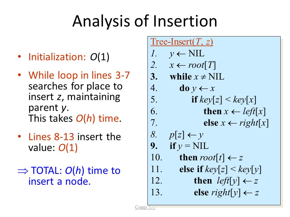 Analysis of Insertion Initialization: O(1)