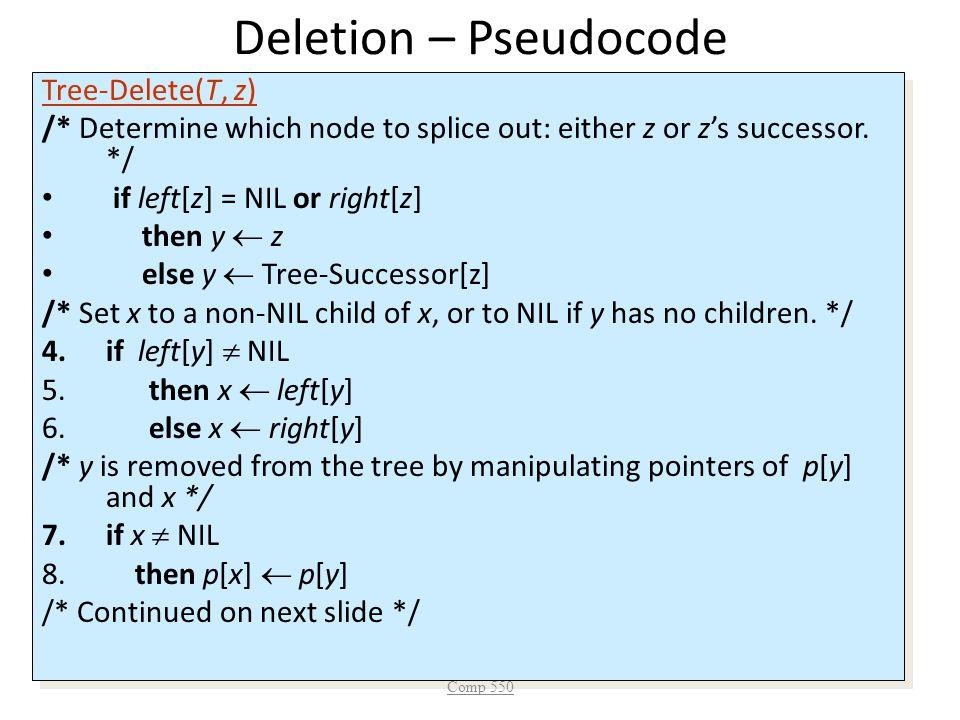 Deletion – Pseudocode Tree-Delete(T, z)