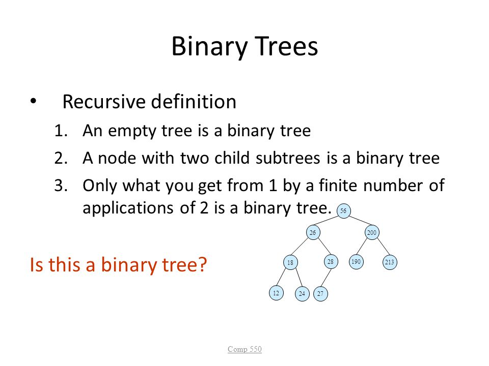 Binary Trees Recursive definition Is this a binary tree