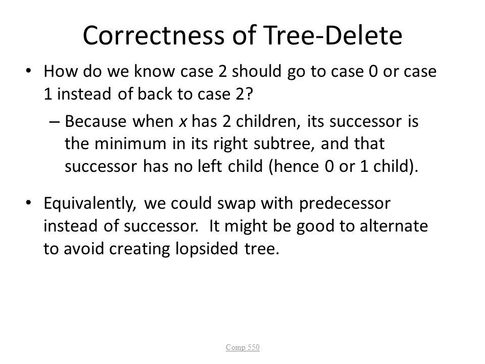 Correctness of Tree-Delete