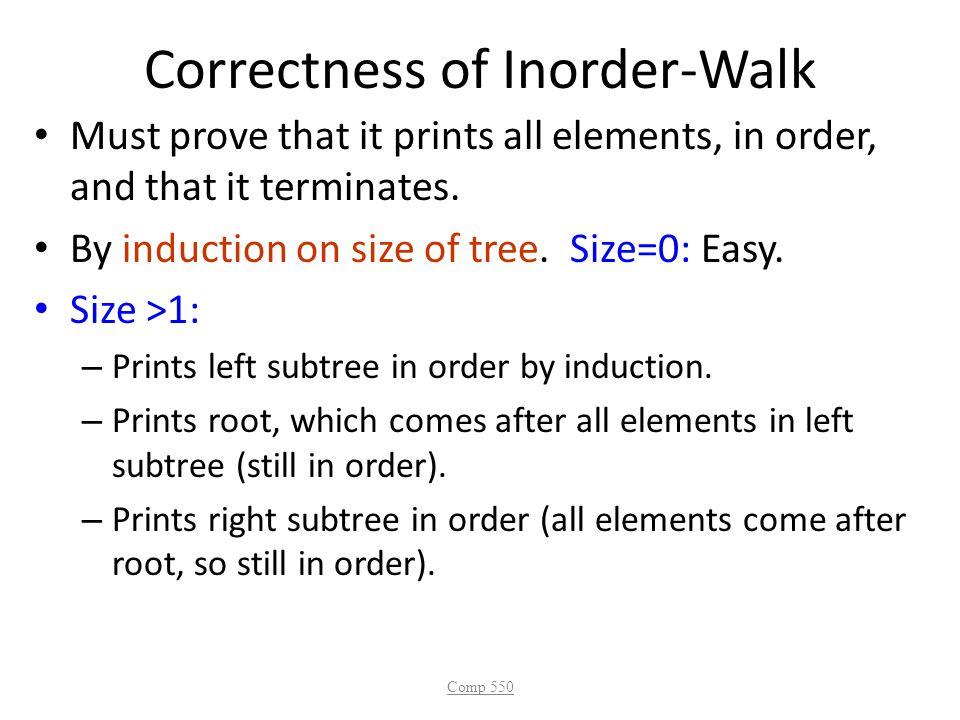 Correctness of Inorder-Walk