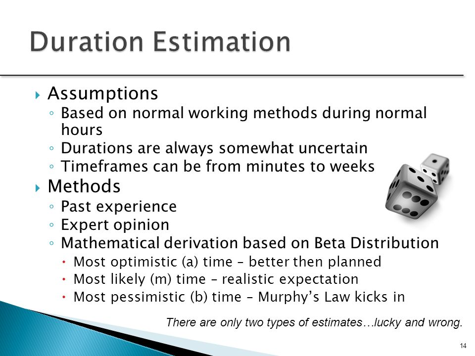 Duration Estimation Assumptions Methods