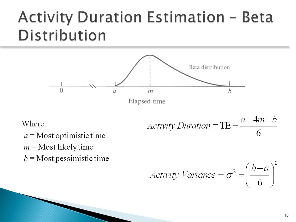 Activity Duration Estimation – Beta Distribution