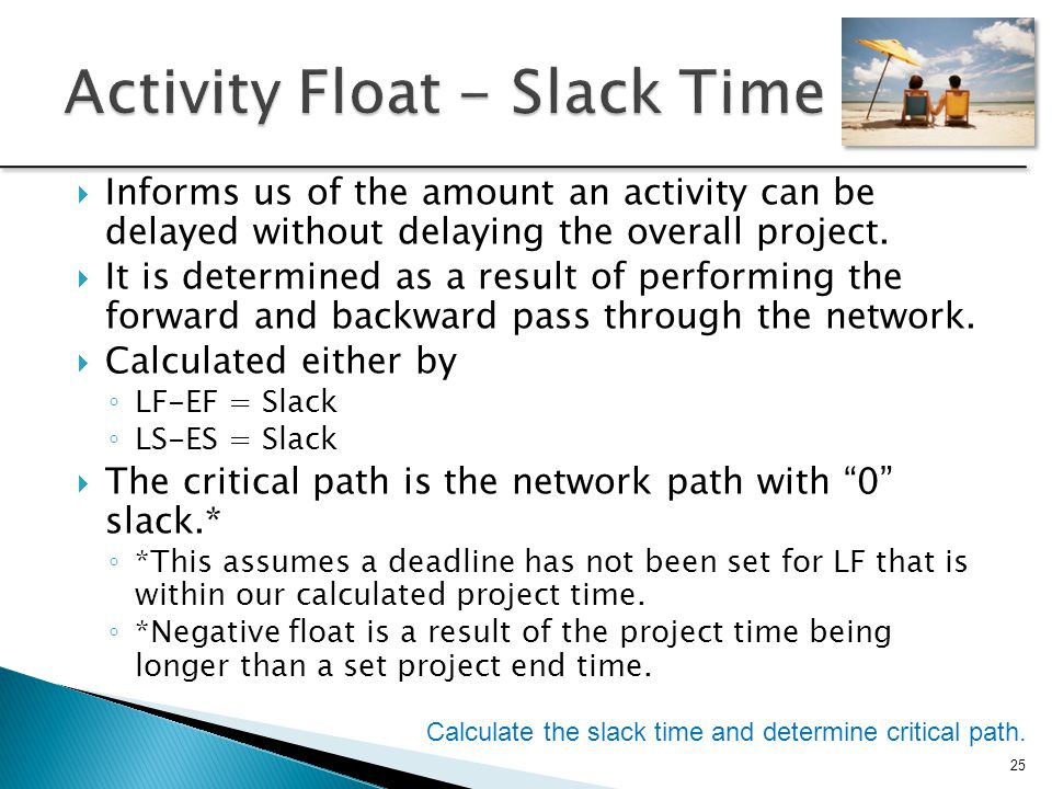 Activity Float - Slack Time