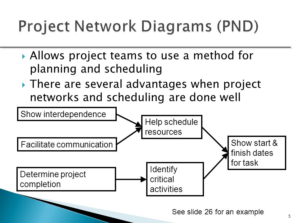 Project Network Diagrams (PND)