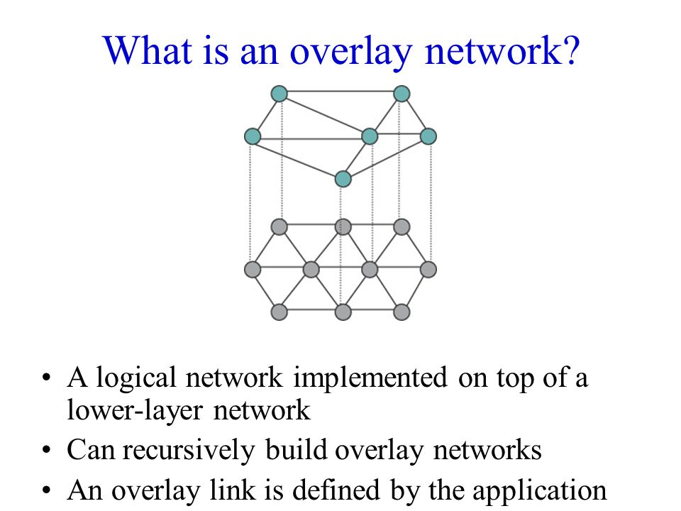 What is an overlay network